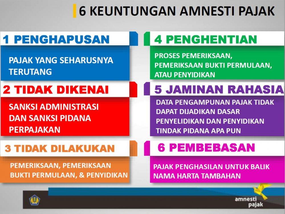 tax amnesty 013