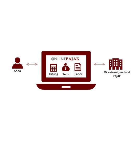 app.online-pajak.com 001