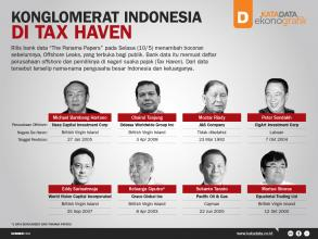 Konglomerat Indonesia di Tax Haven